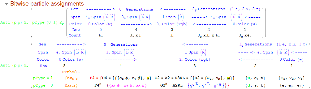 Lisi_Particle_Assignments