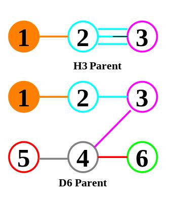 D6_H3fold