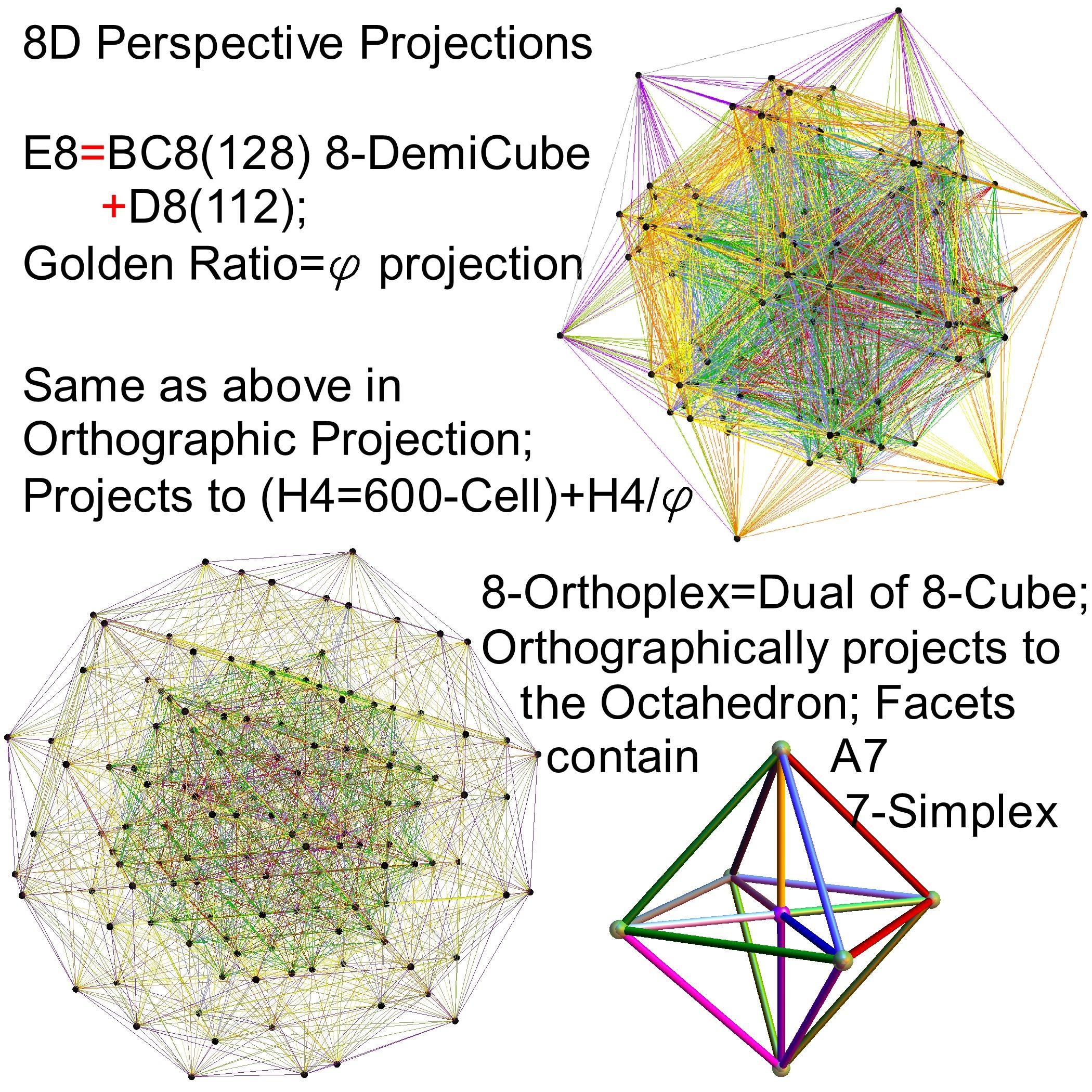 E8-8D-Polytopes-2