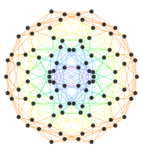 GrandAntiPrism-2DOrtho-30b