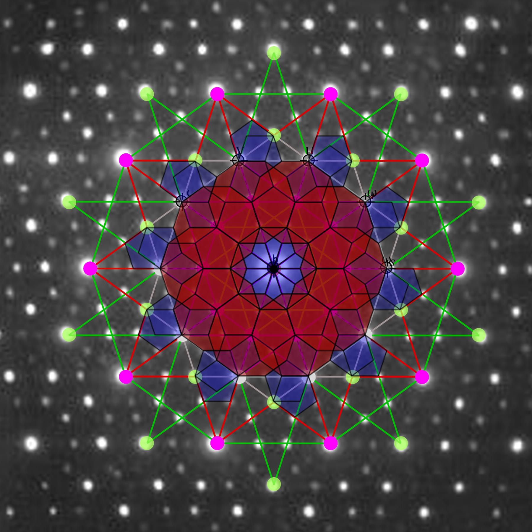 Ho-Mg-Zn_E8-5Cube-baez-egan-overlay