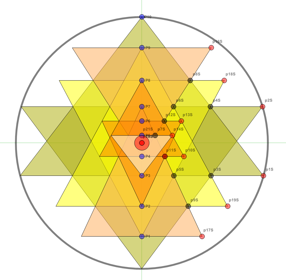 7 Perfect Sri Yantras in 2D and 3D | Visualizing a Theory of
