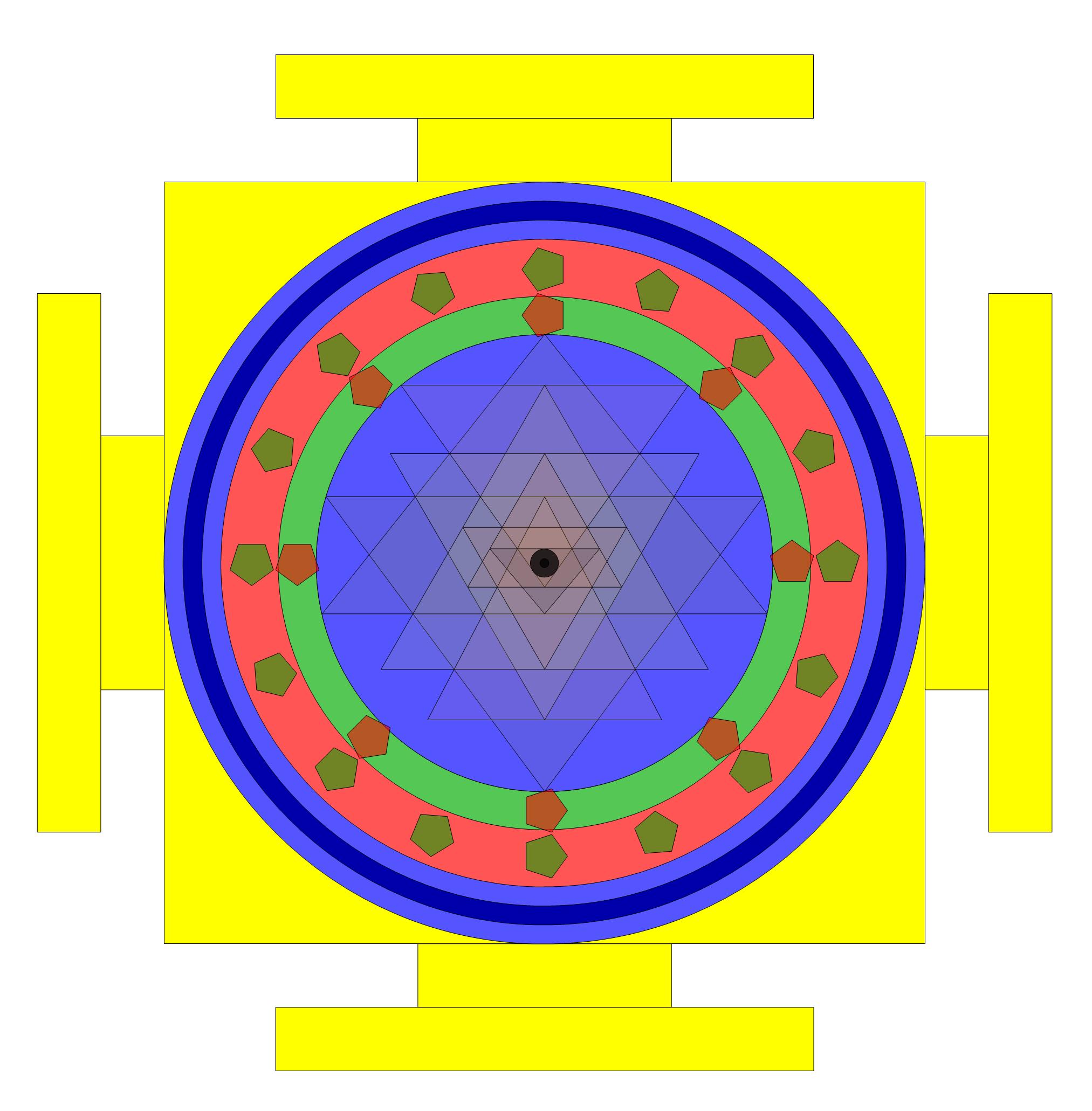 SriYantra1