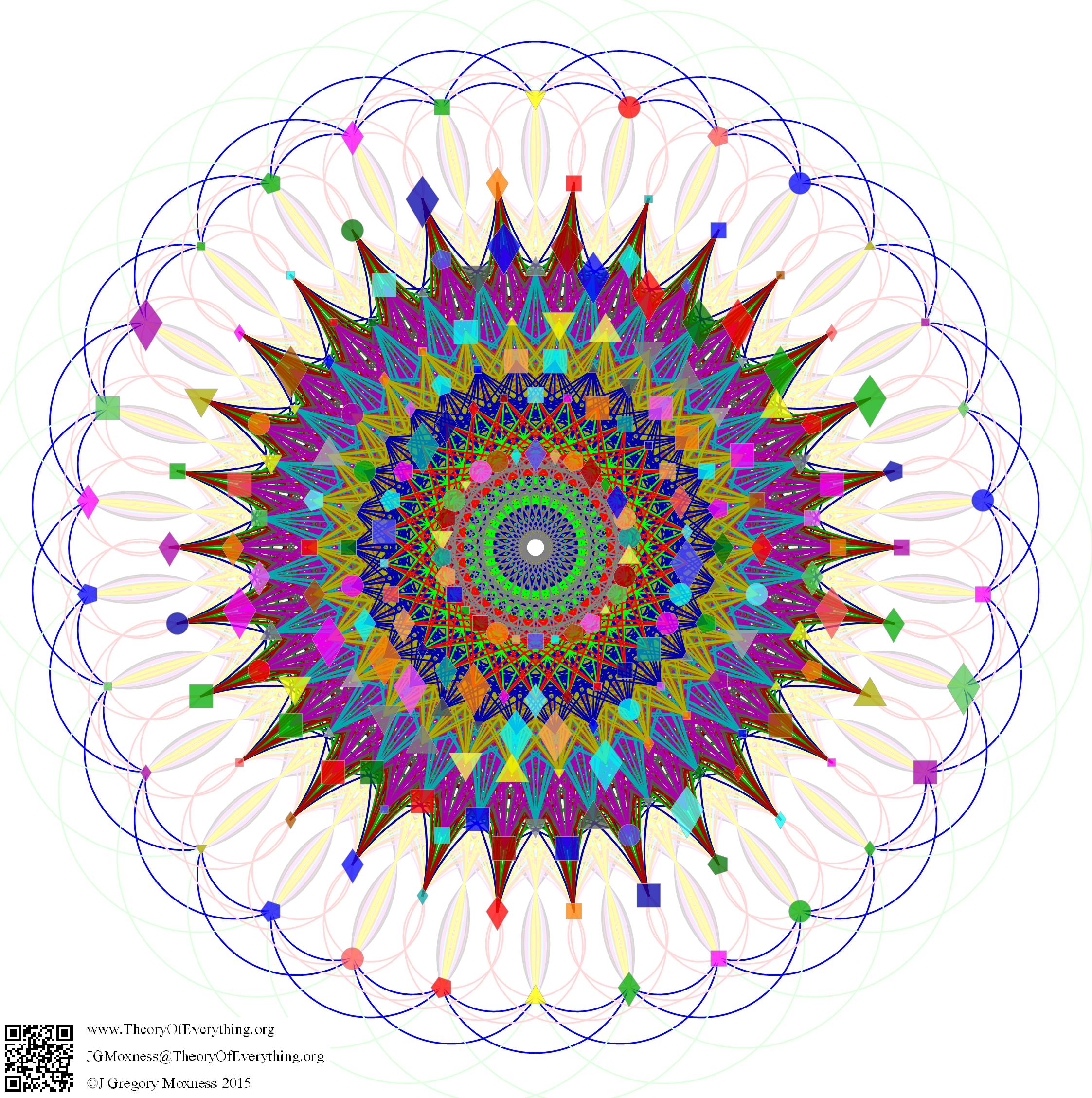 E8hyperbolics