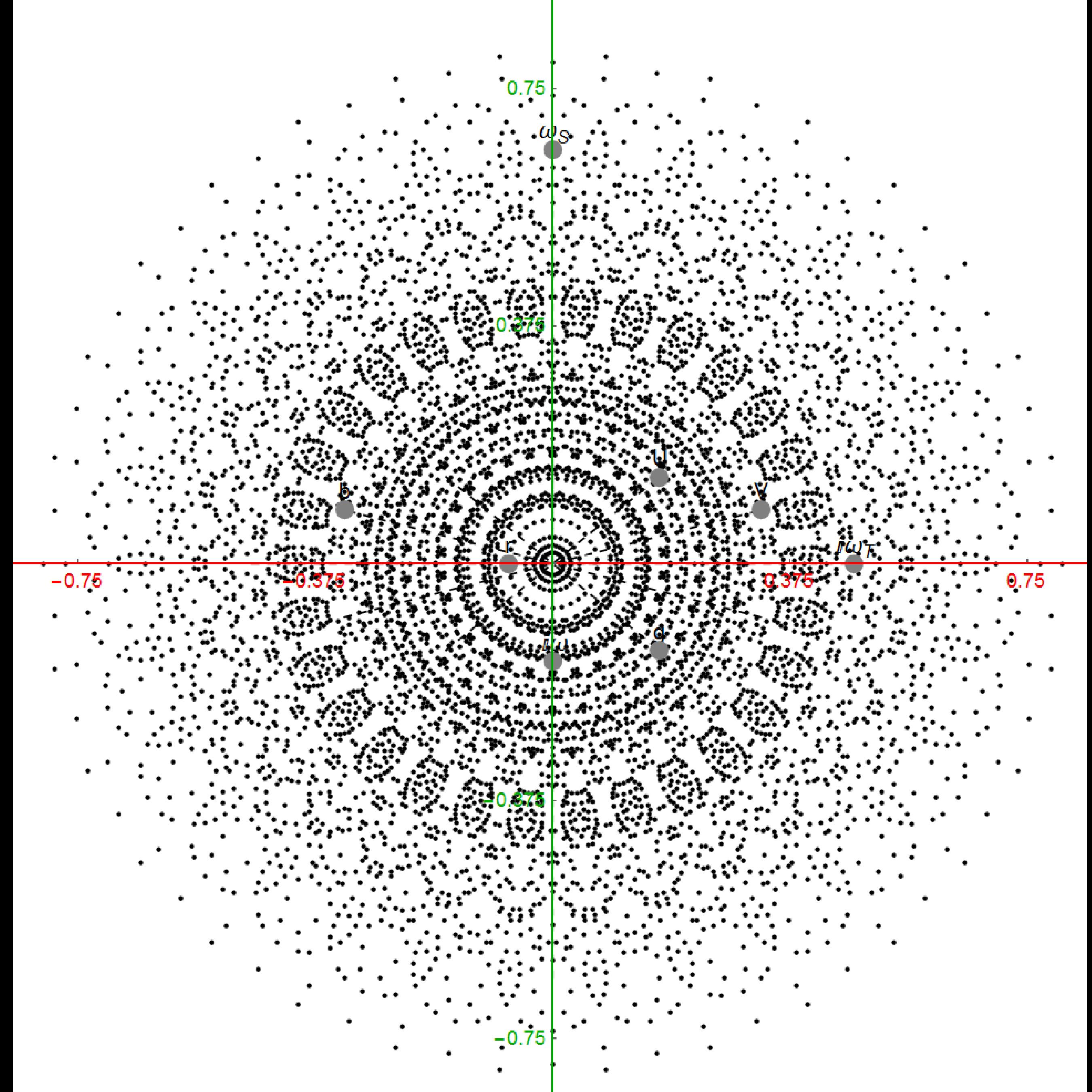 quasi-Rect421-30gon0b