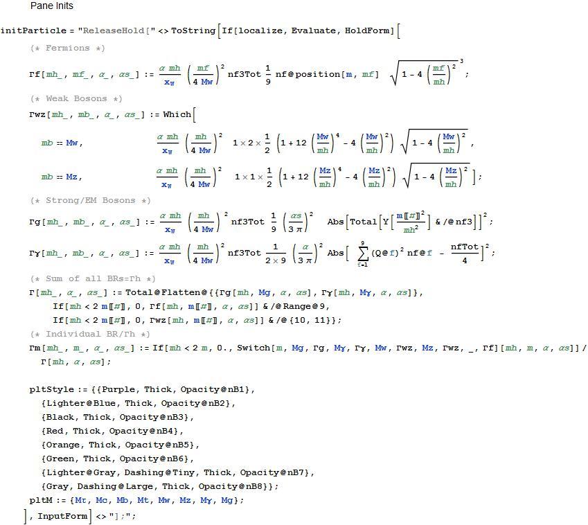 HiggsBosonDecayModes