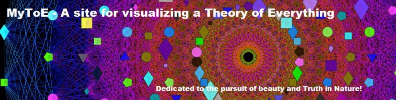 Visualizing a Theory of Everything!